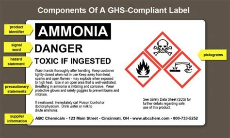 secondary container label template osha ghs labels quotes
