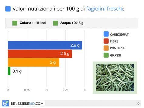 valore nutritivo degli alimenti fagiolini propriet 224 calorie e valori nutrizionali