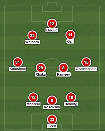 chelsea xi today arsenal v chelsea community shield preview line ups