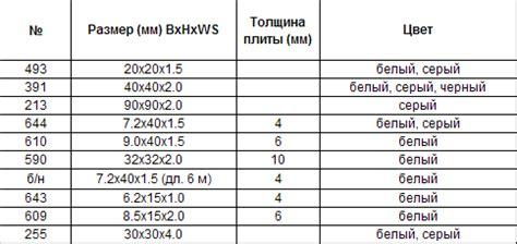 best electrical conductors in order монтажные профили из пвх gehr