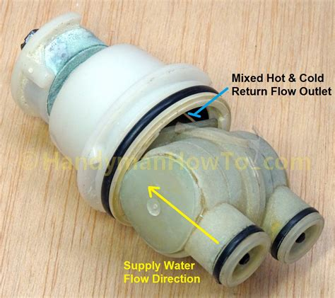 Delta Monitor 1700 Shower Faucet Repair by How To Stop A Leaky Delta Monitor Shower Faucet Image