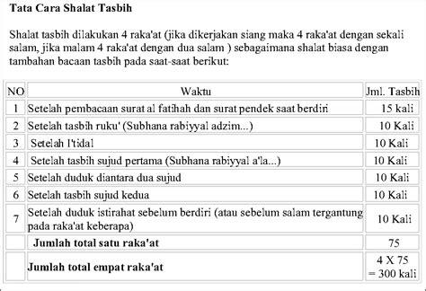 tutorial shalat pdf tata cara shalat tasbih ascikology