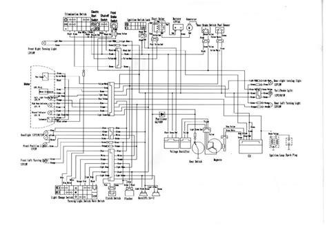 kl 250 zongshen 250 needs wiringdiagram