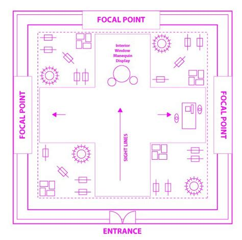 clothing store floor plan layout fashion store layout store design and layout different