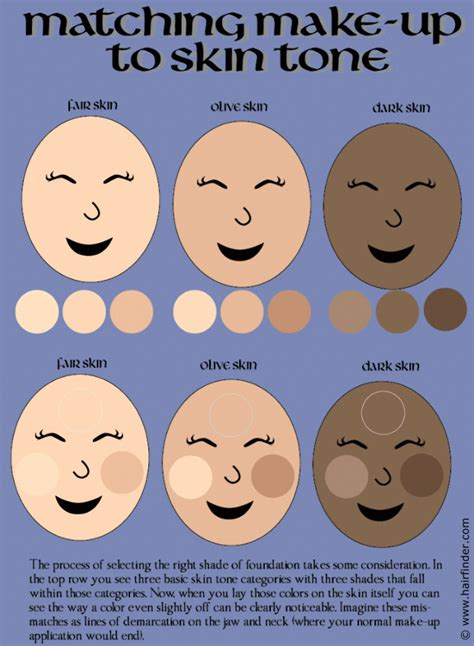 how to match skin tones and hair colors hairstyle blog the use of foundation make up select shades and matching