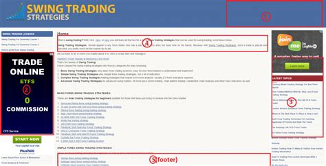 swing trading service forex trading advertisement advertise with us your forex