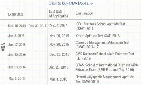 Mba Thesis Length by Mba Admission Essay Buy Length 187 5 Tips For Writing A