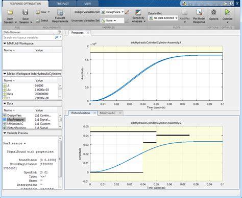 layout optimization software design optimization to meet a custom objective gui
