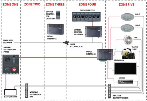 complex switch wiring 21 wiring diagram images wiring