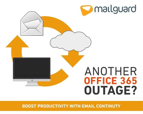 Office 365 Mail Outage Another Office 365 Outage Boost Productivity With Email