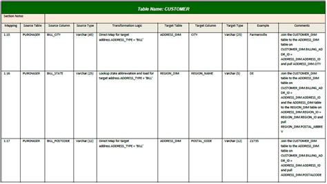 Etl Data Mapping Template Templates Collections Etl Mapping Excel Template