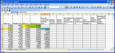 Sample Excel Spreadsheet 3 Excel Spreadsheet Examples Ganttchart Template