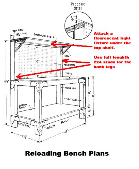 free reloading bench plans 2x4 garage shelf plans