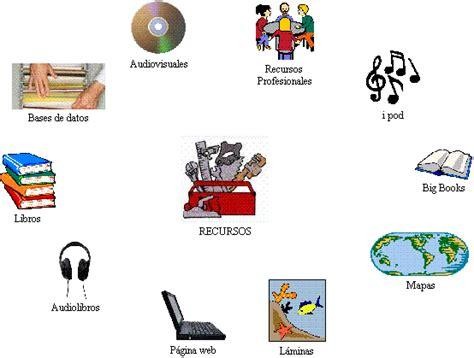 imagenes recursos educativos formaci 211 n c 205 vica y 201 tica recursos y condiciones para