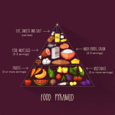 dieta mediterranea e piramide alimentare dieta mediterranea i principi le buone abitudini da