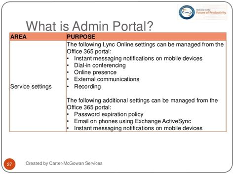 Office 365 Portal Password Policy Sps2015 Intro To Office 365 Admin Nikkia