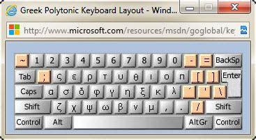 keyboard layout greek polytonic how can i see a keyboard for typing greek or hebrew