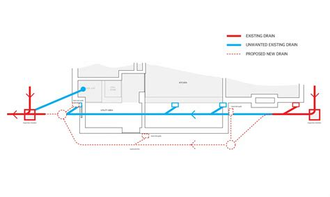 drainage layout my house self build house extension drains planning