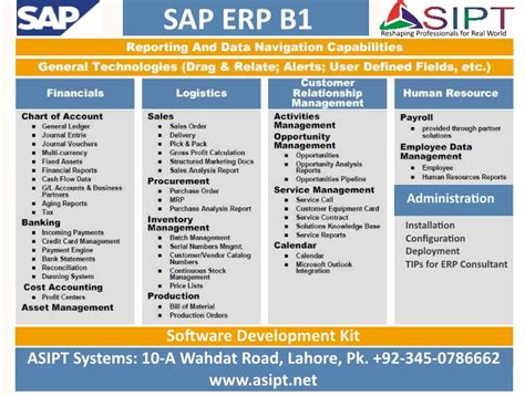 sap tutorial sd module sap training in lahore pakistan asipt systems