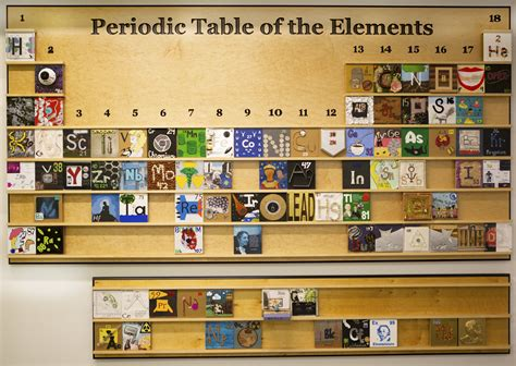 what is the periodic table of elements the periodic table project unc chapel hill libraries