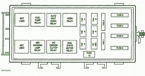 wiring diagram for 1998 jeep wrangler wiring image wiring diagram 1998 jeep wrangler images collection on wiring diagram for 1998 jeep wrangler