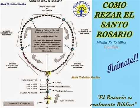 como rezar el santo rosario new advent como rezar el santo rosario newhairstylesformen2014 com