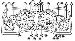jeep compass dash warning lights