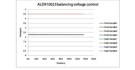 diode or current balancing controller diode or current balancing controller 28 images solutions ltc4370 two supply diode or