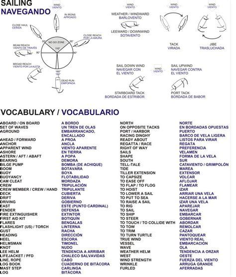 vocabulario basico espa 241 ol ingles britanico i comprar vocabulario en ingles viajes los viajes vocabulario
