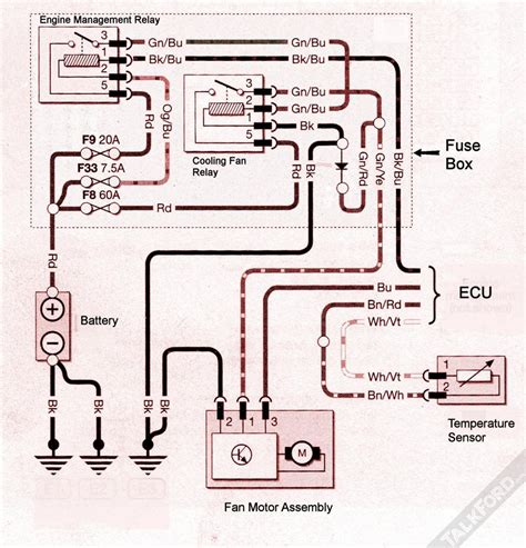 ford mondeo air con wiring diagram wiring diagram with