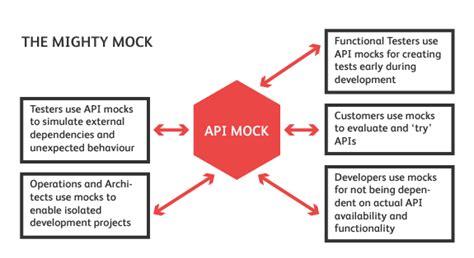 login templates free for asp net assadicapital com resumator api jquery posting json data to an api