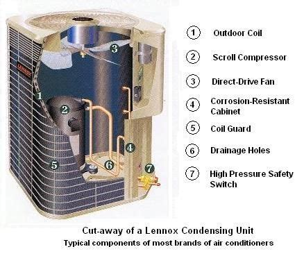 new home air conditioning system design for efficient best 25 hvac design ideas on pinterest