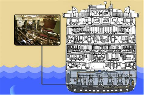 ship engine parts how do cruise ships actually work cruise 1st australia blog