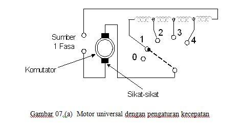 Injekan Step Motor Depan Universal semua ilmu listrik motor 1 fasa
