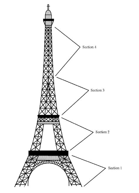 eiffel tower model template cake that inc september 2012