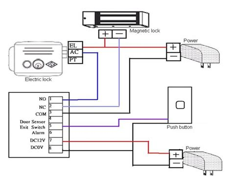 magnetic lock xlc wiring diagram