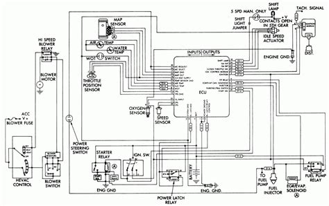 94 jeep wiring diagram 31 wiring diagram images 91 jeep wrangler wiring diagram 31 wiring diagram images