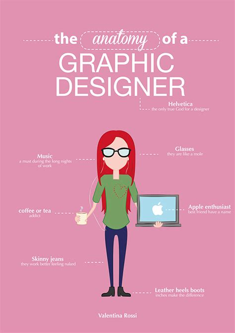graphic design graphic design 2 part 1 the anatomy of a graphic designer female on behance