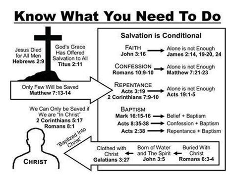 jesus plan for daily living the contemporary christian theological implications of the prayer given by jesus to his disciples in matthew six books salvation chart what you need to do fellowship room