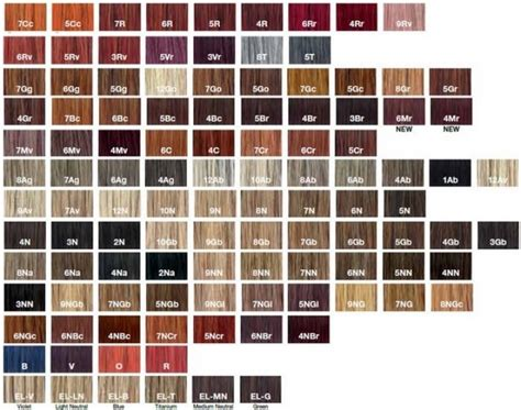 color fusion redken cover fusion hair color chart search
