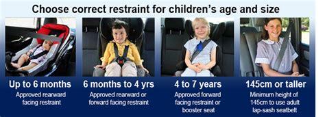 car restraint child restraints