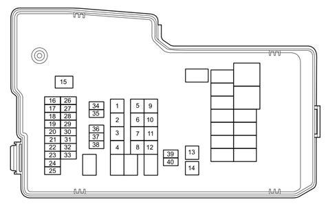 mazda 5 fuse box diagram wiring diagram with description