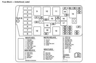 solved 2003 buick regal fuse box diagram fixya