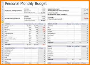 Sample Excel Budget Template 4 Sample Personal Budget Monthly Budget Forms