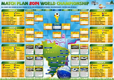 fifa world cup 2014 brazil fixtures groups time table