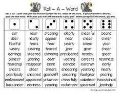 eer pattern words do you need a word work activity for words that sound like