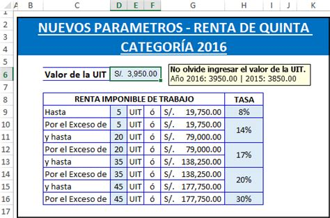 tabla impuesto unico febrero 2016 chile tabla impuesto at 2016 chile renta anual 2016 se va