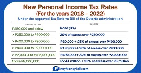how to pay zero taxes 2018 your guide to every tax the irs allows books 2018 new bir income tax rates and income tax tables