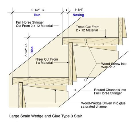 Stair Construction Diagram