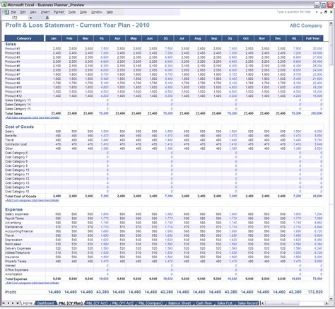 profit loss excel template excel business planner profit and loss template